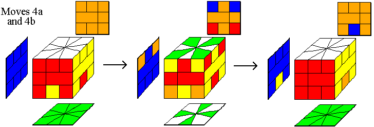Solving the Square 1